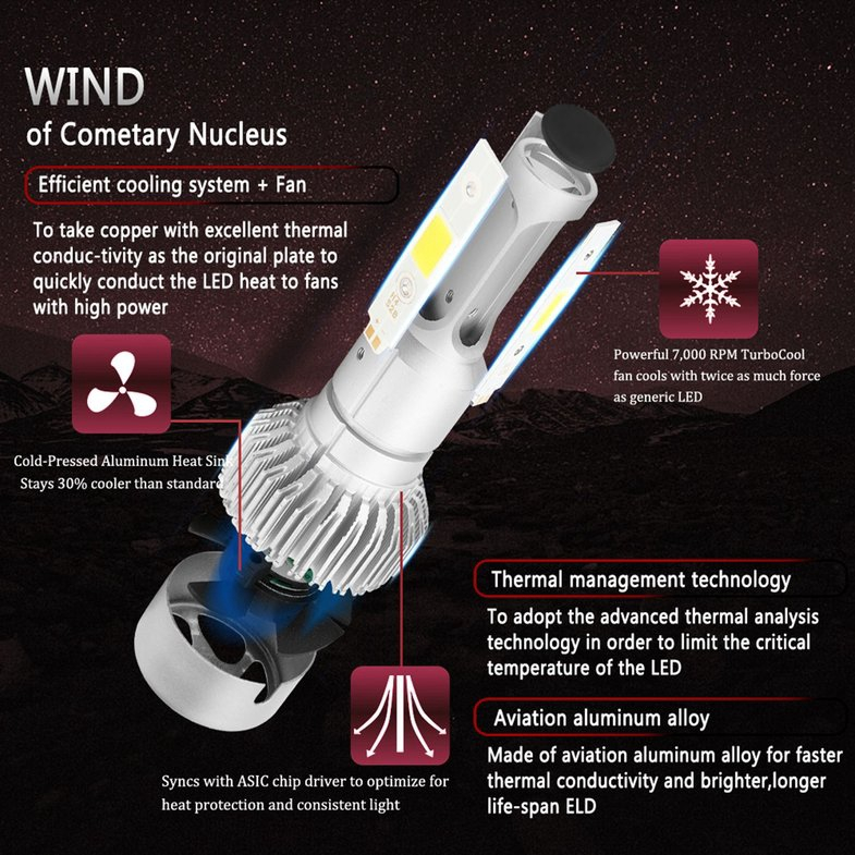 2pcs Waterproof H4 Car LED Headlight with 360° Beam Angle with Cooling System