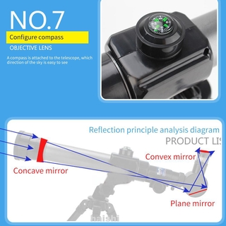 Gift Portable Outdoor Camping For Students With Tripod 20X 30X 40X Eyepiece Space Observation Kids Lunar Telescope Kit