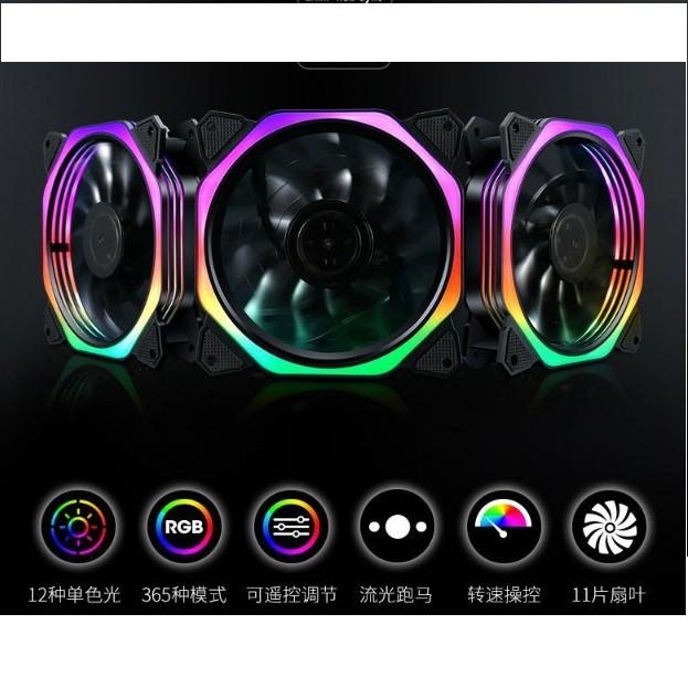 Bộ 5 Fan Case Coolmoon Led RGB Symphony (Ver 8 Plus) 2109 + Bộ Hub Và Remote Hỗ Trợ