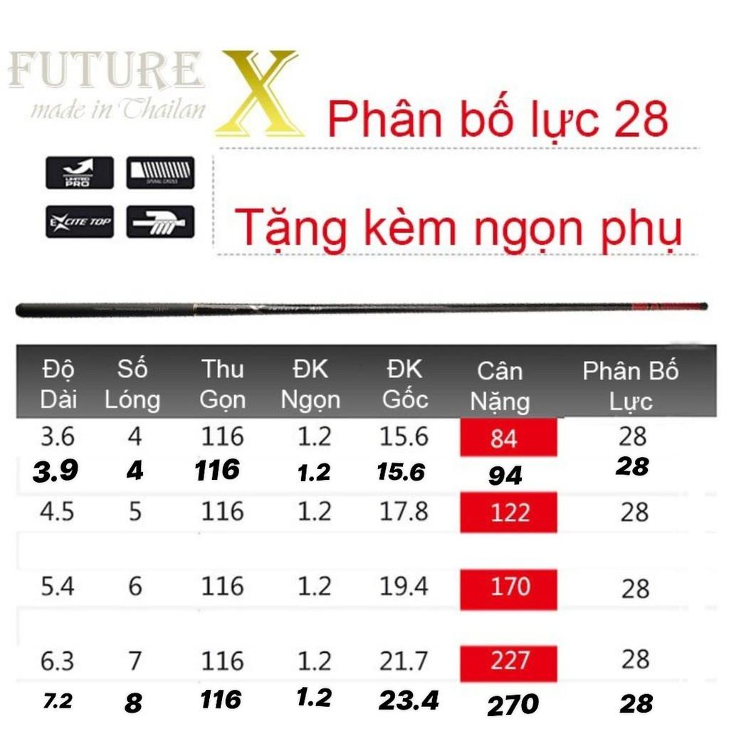 [TẶNG NGỌN PHỤ]Cần câu tay Future X 5H - made in ThaiLan _ Câu Cá