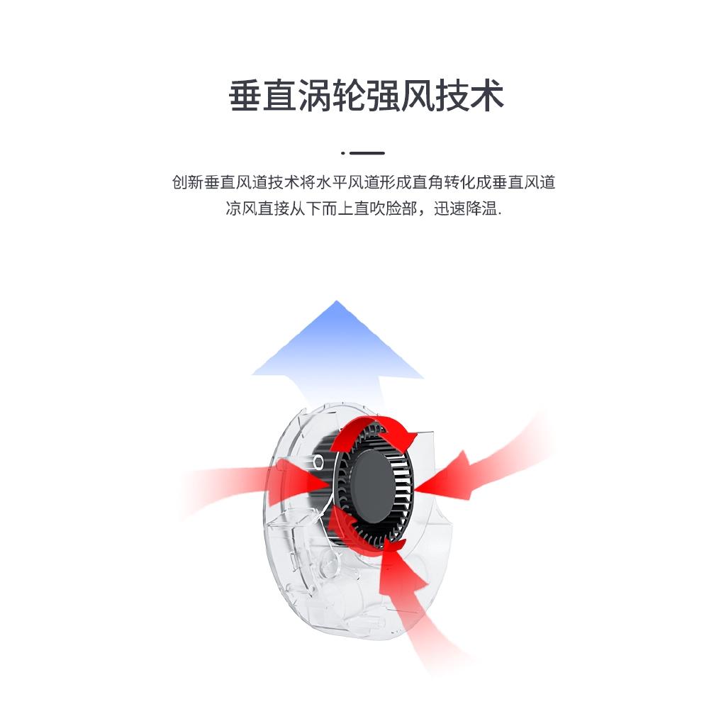 Quạt Usb Mini Remax 2020 Rl-Fn28