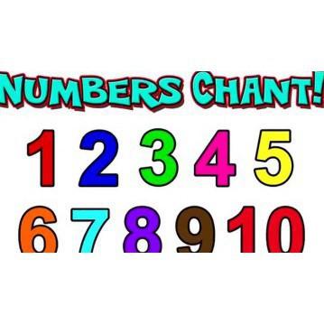 [Cực Rẻ] Đồ Chơi Bảng Ghép Gỗ Bảng Số Có Núm - 20x30cm - 14244336 , 2144855848 , 322_2144855848 , 41687 , Cuc-Re-Do-Choi-Bang-Ghep-Go-Bang-So-Co-Num-20x30cm-322_2144855848 , shopee.vn , [Cực Rẻ] Đồ Chơi Bảng Ghép Gỗ Bảng Số Có Núm - 20x30cm