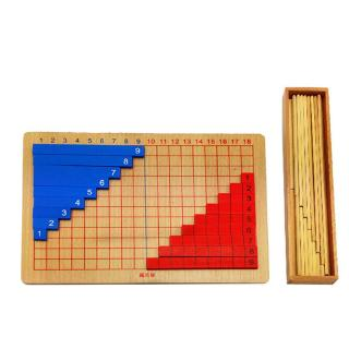 ♡♡ Montessori Addition And Subtraction Wooden Panel Toys Calculus and Mathematics Educational Kids