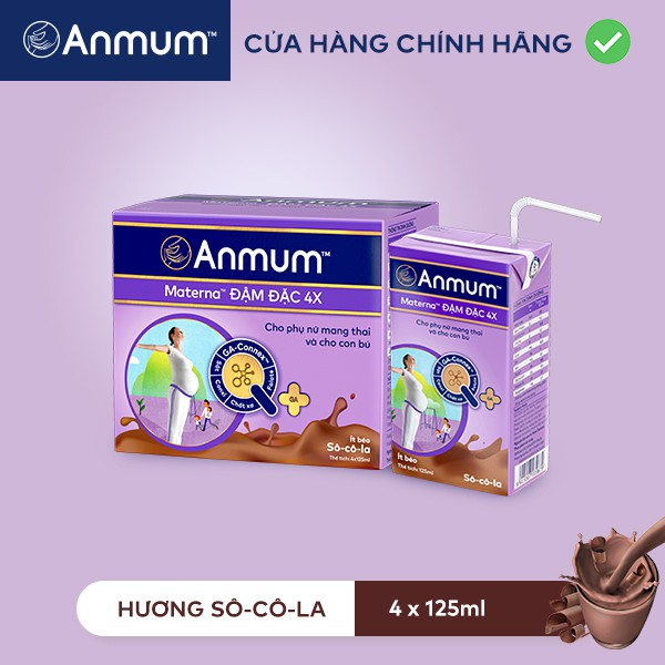 Thùng 12 lốc Sữa nước Anmum Materna Đậm Đặc 4X Hương Sô-cô-la