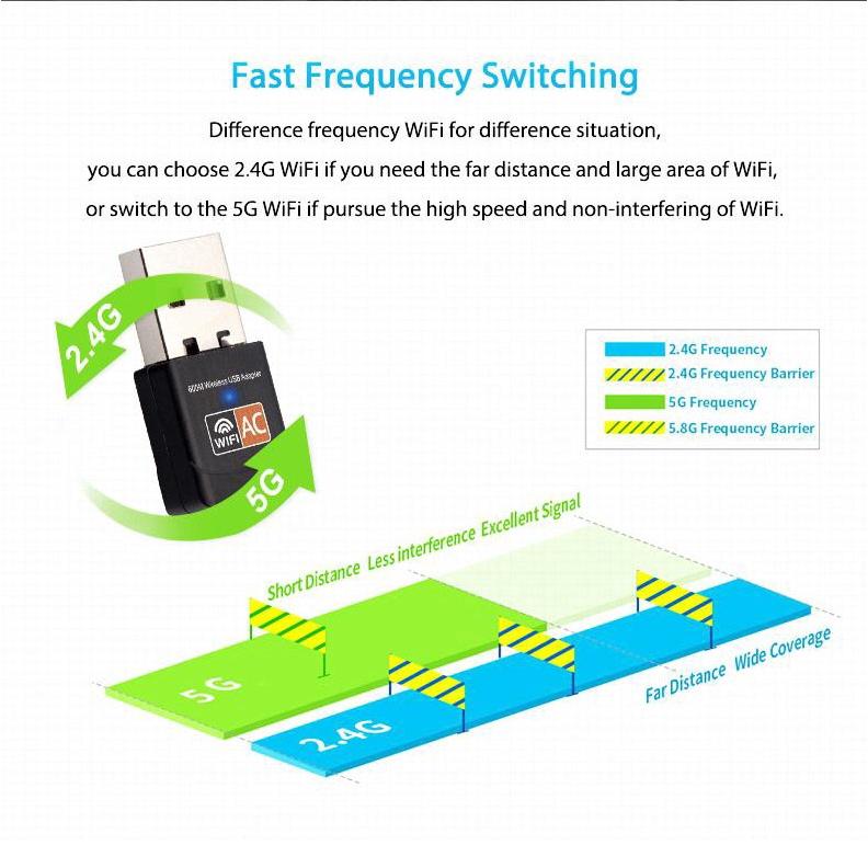 Bộ thiết bị bắt WiFi không dây băng tần kép 600Mbps 2.4G / 5G Hz