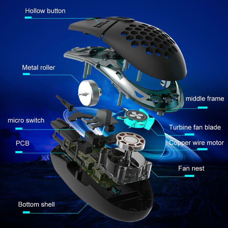 2000DPI RGB LED Gaming Wired USB Mouse Fan Lightweight Honeycomb Hollow-out Mice