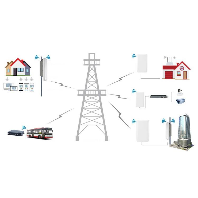NetMax NM CPE3200 Wireless Acess Point - Tốc độ 1200Mbps - Kết nối đồng thời 128 thiết bị