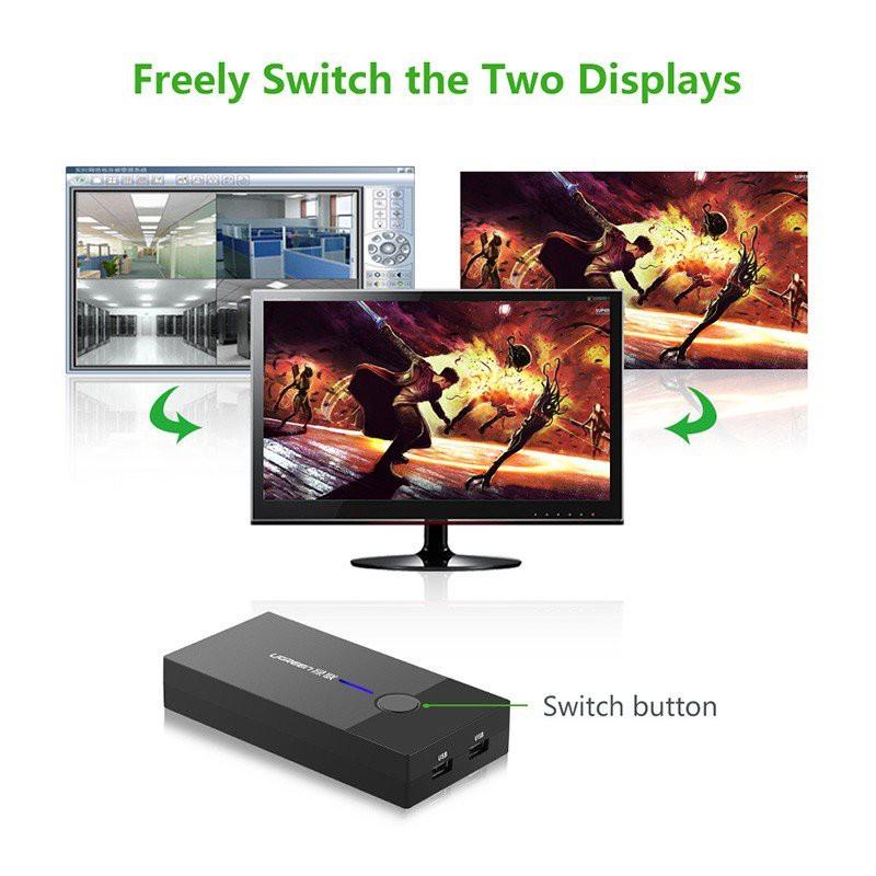 Bộ chuyển tín hiệu 2 CPU dùng 1 Màn hình KVM Switch USB Chính hãng Ugreen 30357 cao cấp