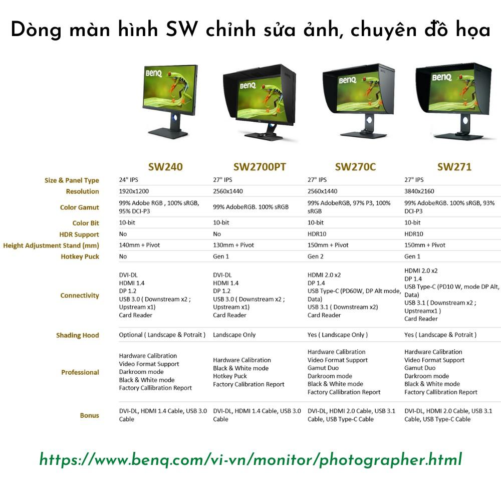 Màn hình máy tính BenQ SW240 24 inch 99% Adobe RGB chuyên Đồ họa, Xử lý ảnh dành cho Photographer (Photo Editing)