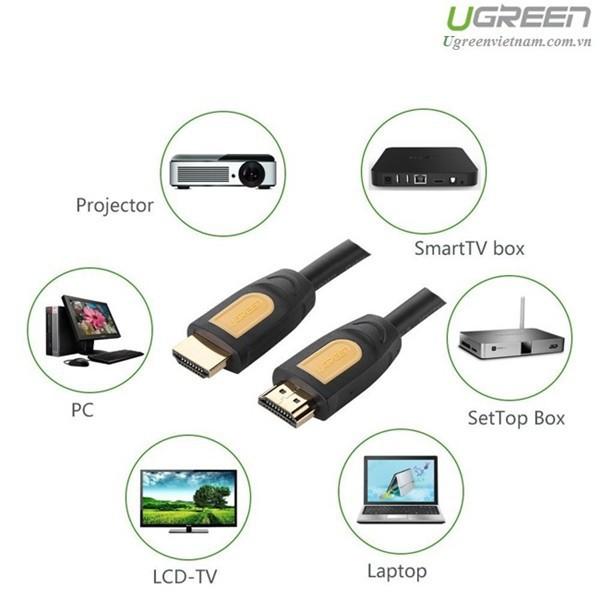 Cáp HDMI 1,5M hỗ trợ 3D full HD 4Kx2K chính hãng Ugreen 10128 cao cấp_Bảo hành 18 tháng