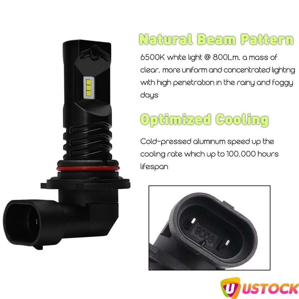 Set 2 đèn LED sương mù 9006 HB4 160W chuyên dụng cho xe hơi