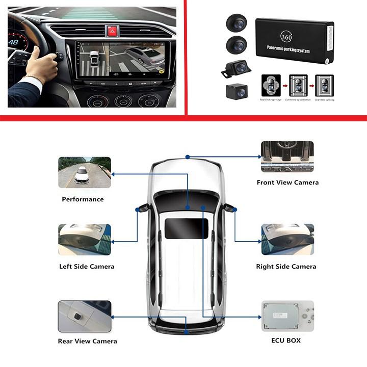 Camera hành trình 360 cao cấp chuẩn AHD dành cho tất cả các loại xe ô tô có màn hình hiển thị - Mã: 360AHD-LV-558