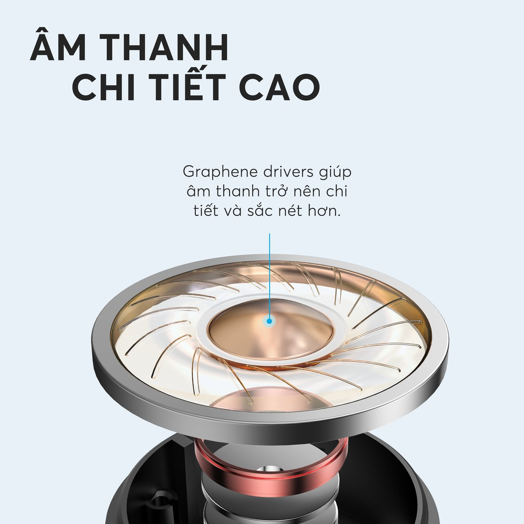 Tai nghe bluetooth TWS SOUNDCORE Life P2 (by Anker) - A3919