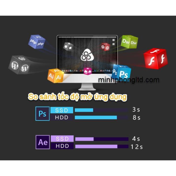 Ổ cứng SSD Indilinx 120GB 2.5inch SATA3