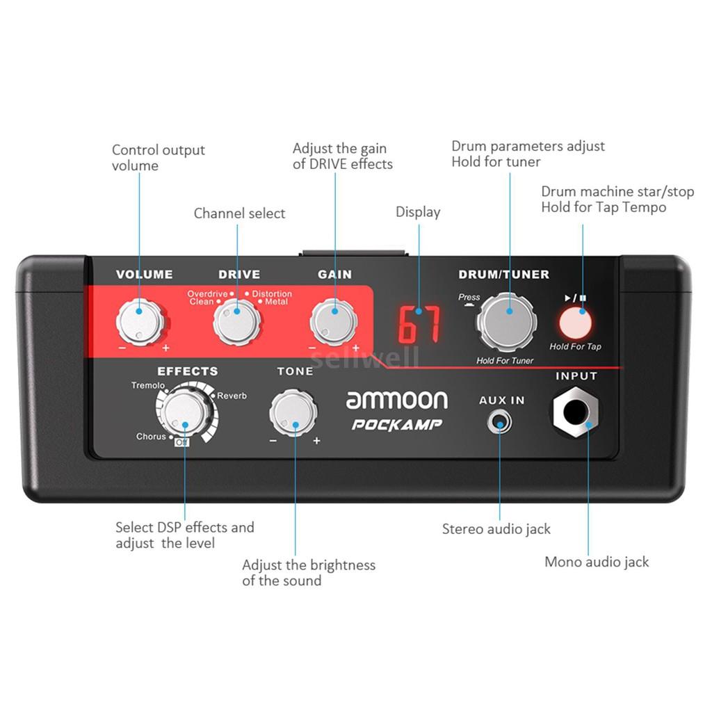 ammoon POCKAMP Portable Guitar Amplifier Amp 5 Watt Built-in Multi-effects 80 Drum Rhythms Support Tuner Tap Tempo Funct