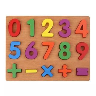 Bảng học số cho bé, bảng 10 số và phép tính