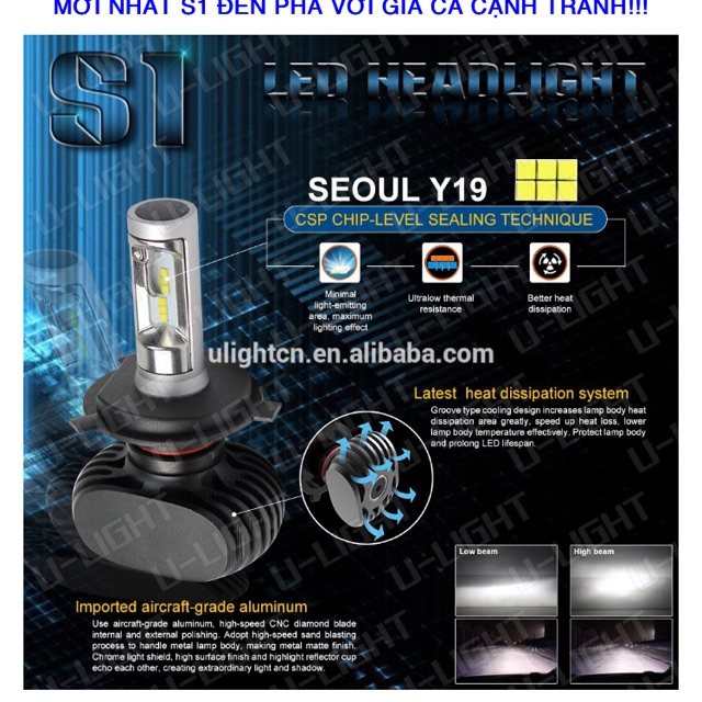 Đèn Led Pha Siêu Sáng Chip Y19 [ Korea ]