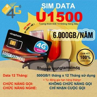 Sim Vina U1500 Miễn Phí 6000GB 12 tháng, MAX Băng Thông