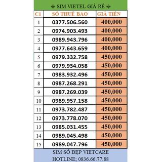 Chọn số- Sim Viettel – miễn phí đăng ký chính chủ