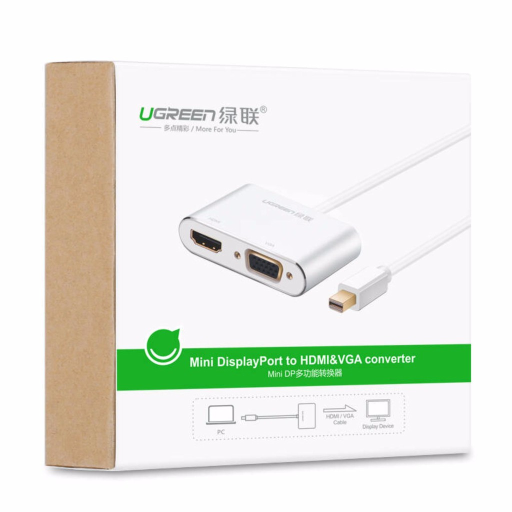Cáp chuyển đổi Mini DisplayPort sang HDMI và VGA dài 20cm UGREEN MD115 20422
