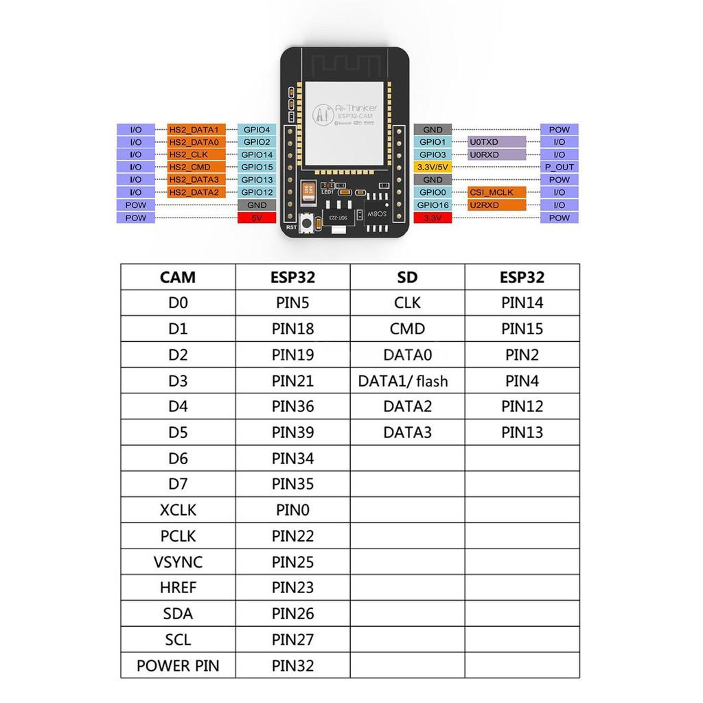 ESP32-CAM WiFi Module ESP32 Serial to WiFi ESP32 CAM Development Board  Module, If you want to see more, please click #y