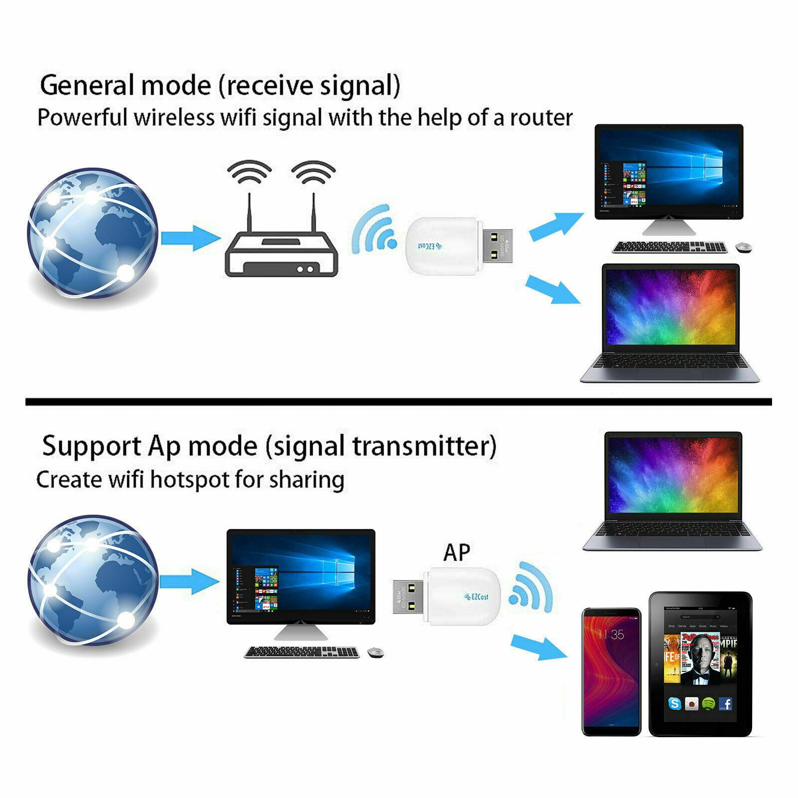 Usb Wifi Dongle 650mbps Windows Mac Linux 2.4g / 5g