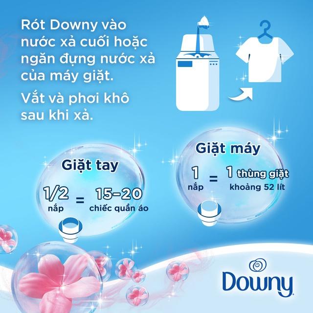 [Mã FMCGMALL giảm 8% Tối đa 50K đơn 249K] Nước xả vải Downy Premium Parfum Đậm Đặc túi 2.1 L