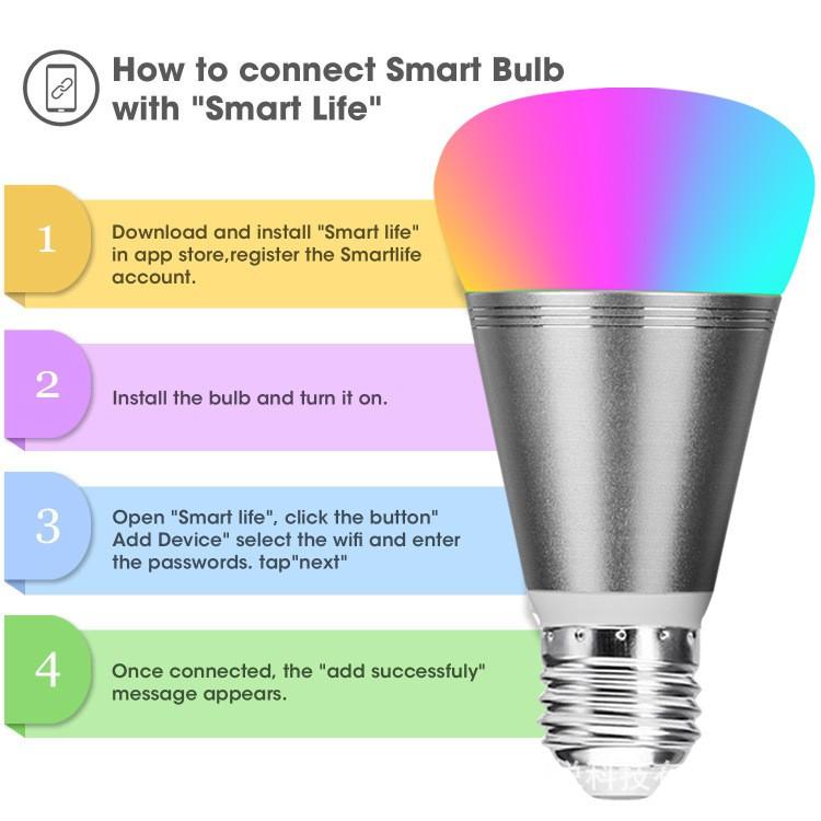 LED RGB 11W wifi điều khiển qua tuya, smart life, google home, alexa