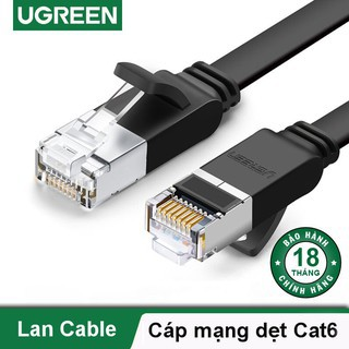 Cáp mạng CAT6 đúc sẳn (24AWG Gigabit chuẩn CU)Ugreen 50184 50185 50186 NW101