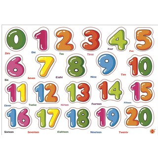 Bảng học số từ 0-20
