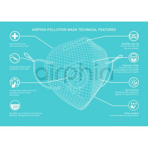 AIRPHIN - KHẨU TRANG CHỐNG Ô NHIỄM PM 2.5 cho trẻ em