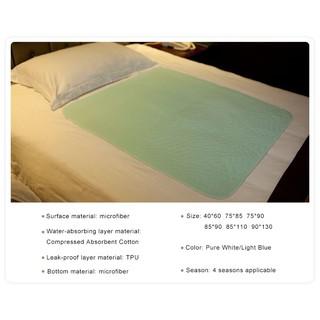 thảm lót sàn chống thấm nước cho bé 40×60
