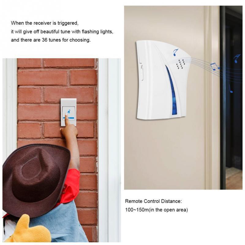 Set chuông cửa không dây với 1 thiết bị nhận tín hiệu và 2 điều khiển từ xa