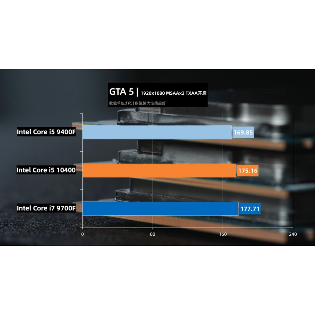 CPU Intel Core i5 10400  – Full box nhập khẩu