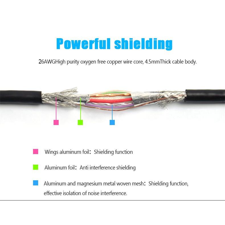 Dây cáp nối dài USB 3.0 1.5m/3m Vention VAS-A45 - Bảo Hành 12 tháng - Hàng chính hãng