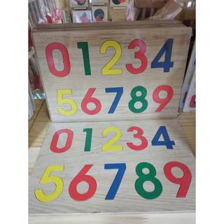 bảng chữ số từ 0-9