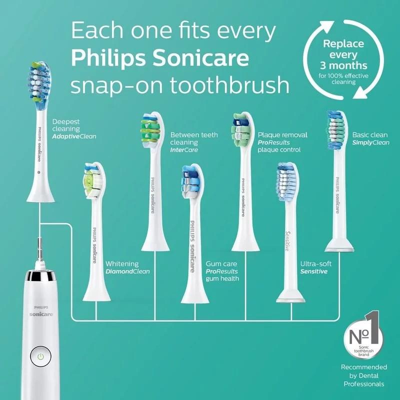 Đầu bàn chải máy đánh răng Philips