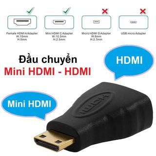 Đầu Chuyển Mini HDMI sang HDMI (1080P)