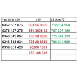 Siêu sim khế vàng, gọi tất cả các mạng chỉ 690d/p, nghe bao nhiều phút đến được cộng bấy nhiêu phút đi