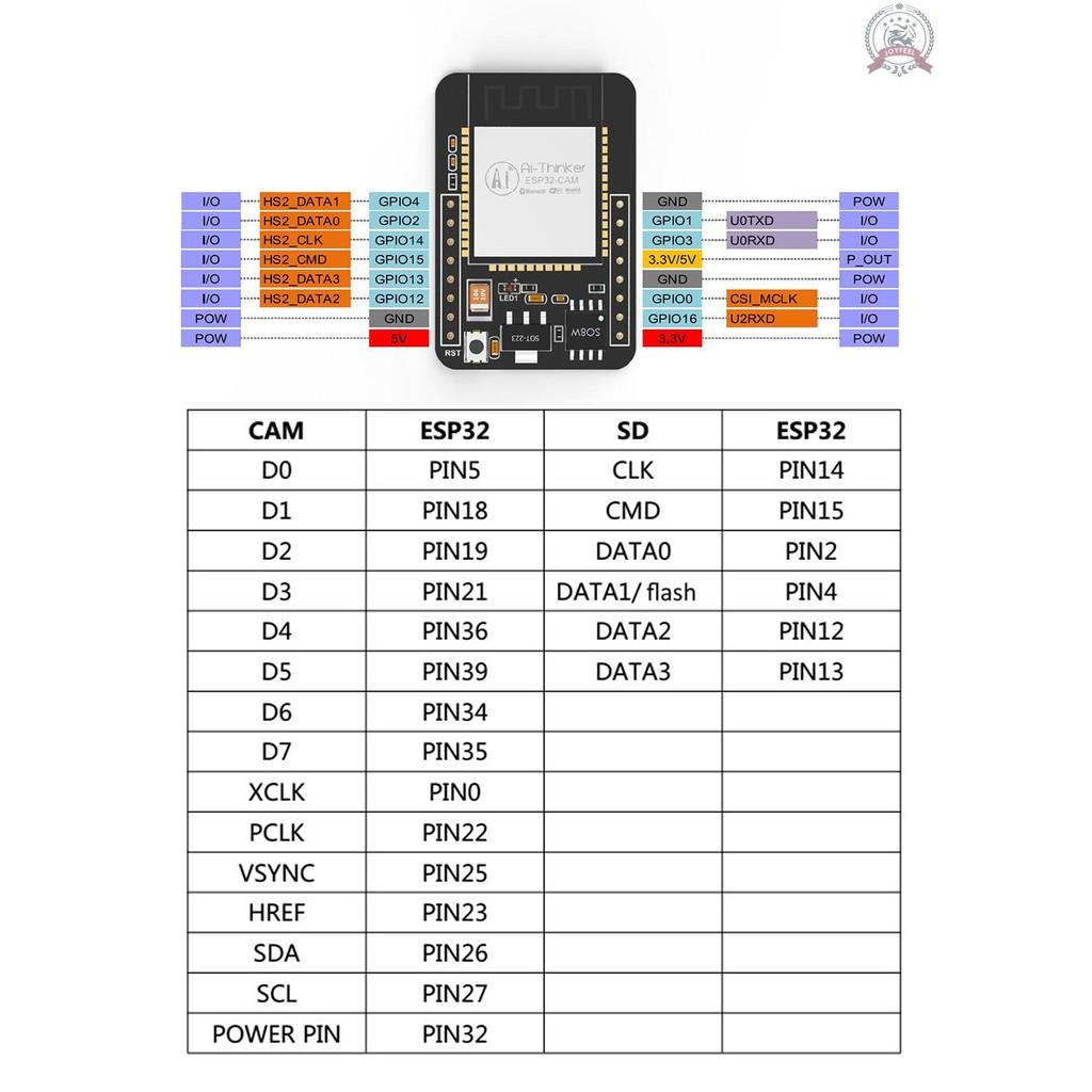 J&FESP32-CAM WiFi Module ESP32 Serial to WiFi ESP32 CAM Development Board  Module