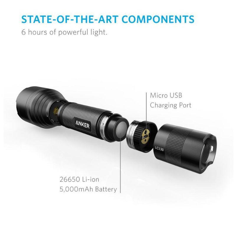 Sale off đèn Pin LED Anker LC130 + pin Anker 26650 - 5000mAh.